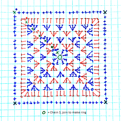Plain Granny Square with Key
